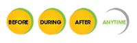 4 circles recover range